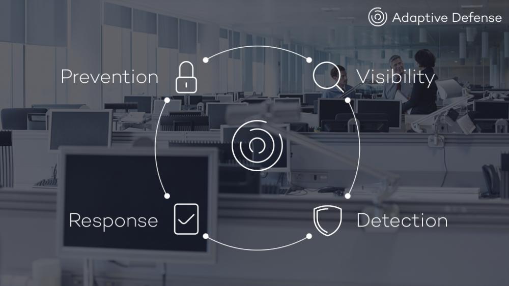 Detecta y bloquea el malware que otros sistemas de protección ni siquiera ven. Adaptive Defense 360 es el primer servicio de ciberseguridad que combina una protección de última generación (NG EPP) y tecnologías de detección y remediación (EDR), con la capacidad de clasificar el 100% de los procesos en ejecución. Poder controlar absolutamente todo lo ocurre en todos los equipos de tu red, nos permite: Detectar Fuga de Información Tanto si viene del malware como de tus empleados. Descubrir y Solucionar Vulnerabilidades En tus sistemas y aplicaciones, y prevenir el uso de programas no deseados como barras de navegadores, adware o add-ons. Detectar y Bloquear Cualquier ataque dirigido a tus sistemas. Adaptive Defense 360, la protección adaptativa contra el malware que integra prevención, detección, análisis forense y remediación automatizadas. Eleva el nivel de seguridad de tu negocio con Adaptive Defense 360. Adaptive Defense es compatible con soluciones de antivirus tradicionales y puede coexistir con la protección de tu empresa, convirtiéndose en la herramienta corporativa definitiva para bloquear amenzas avanzadas, ataques dirigidos y zero-day que las soluciones tradicionales no son capaces de detectar.
